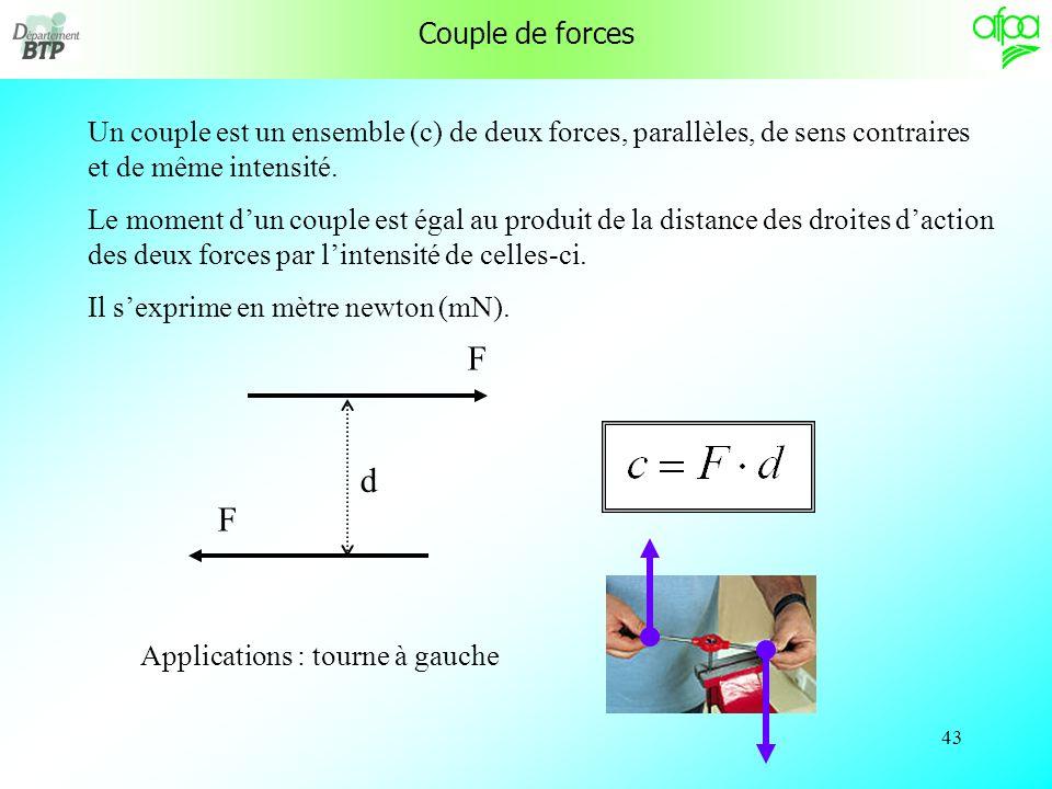 42 Levier inter-moteur Fr. OA = F. OB doù F = Fr. ( OA / OB ) et R = F - Fr On voit que plus la distance OB est petite par rapport à OA, plus leffort