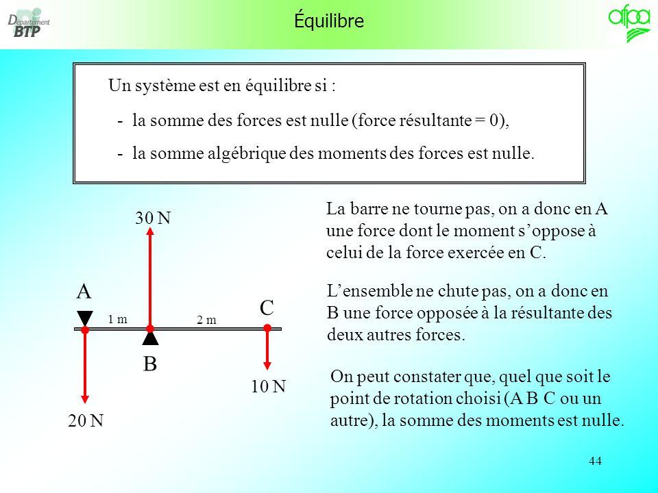 43 Couple de forces Un couple est un ensemble (c) de deux forces, parallèles, de sens contraires et de même intensité. Le moment dun couple est égal a
