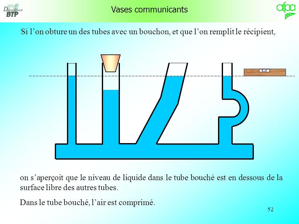 51 Si lon remplit un récipient complexe constitué de tubes de formes et de dimensions différentes, on saperçoit que la surface libre du liquide sétabl