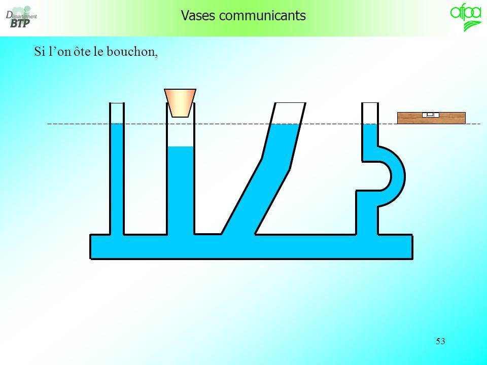52 Si lon obture un des tubes avec un bouchon, et que lon remplit le récipient, on saperçoit que le niveau de liquide dans le tube bouché est en dessous de la surface libre des autres tubes.