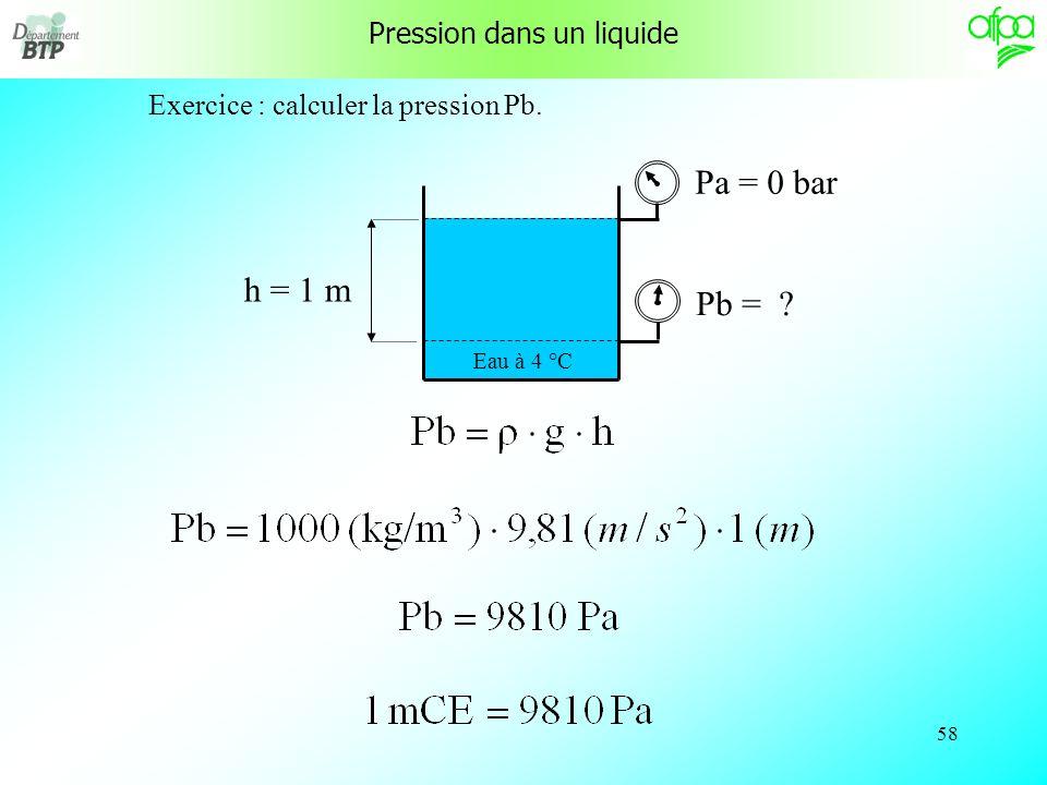 57 Pa Pb h Lécart entre les pressions est proportionnel à la différence de niveaux h et au poids volumique du liquide ω. Pression dans un liquide