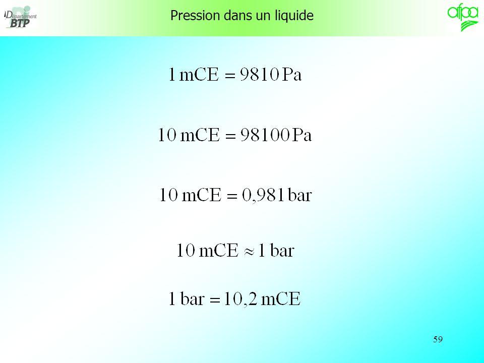 58 Pa = 0 bar Pb = ? h = 1 m Eau à 4 °C Exercice : calculer la pression Pb. Pression dans un liquide