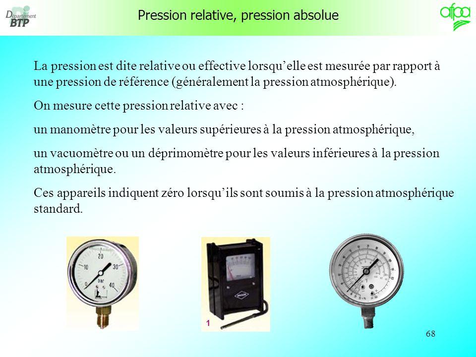 67 Conversion des unités de pression en Pa mmCE mbar mmHg kgf/cm² bar atm Pa 1 9,81 100 136 98 100 100 000 101 325 Unités de pression