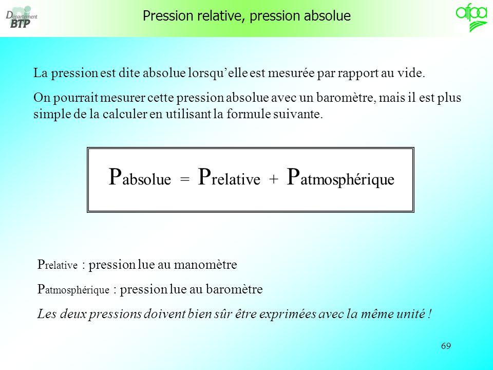 68 Pression relative, pression absolue La pression est dite relative ou effective lorsquelle est mesurée par rapport à une pression de référence (généralement la pression atmosphérique).