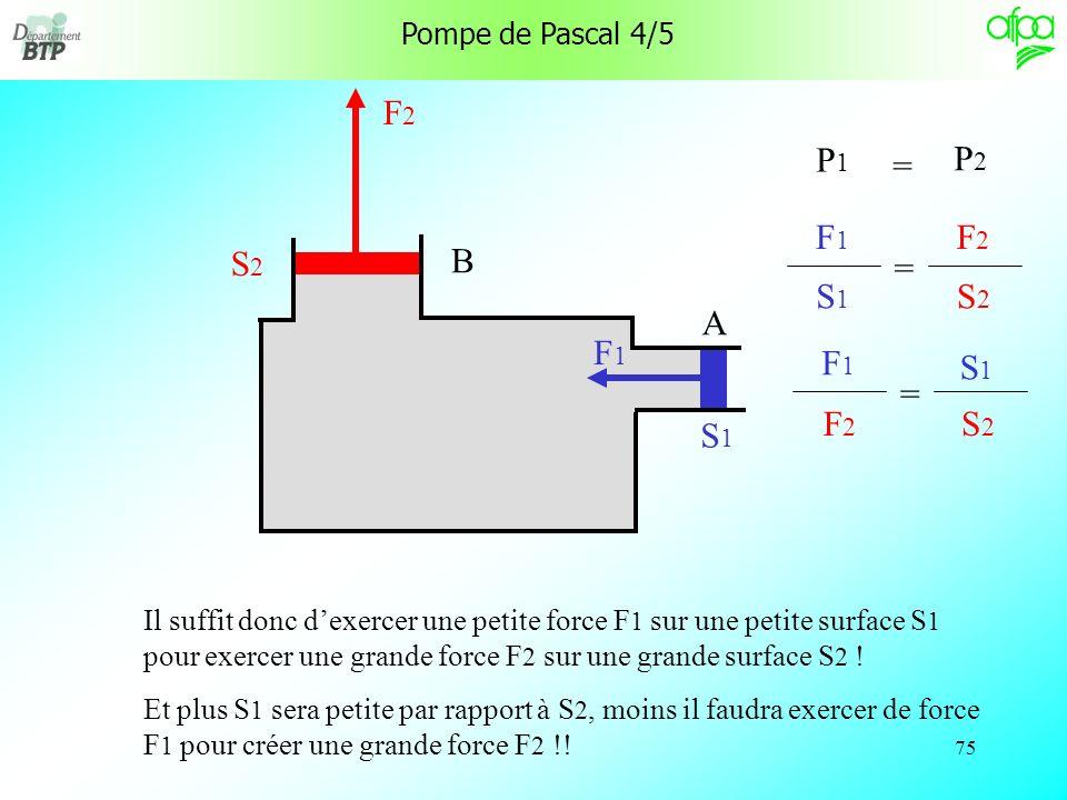 74 Pompe de Pascal 3/5 Comme P1 et P2 sont égales : A P1P1 B = F1 F1 S1 S1 F 1 Les forces exercées sont proportionnelles aux surfaces sur lesquelles elles sappliquent.