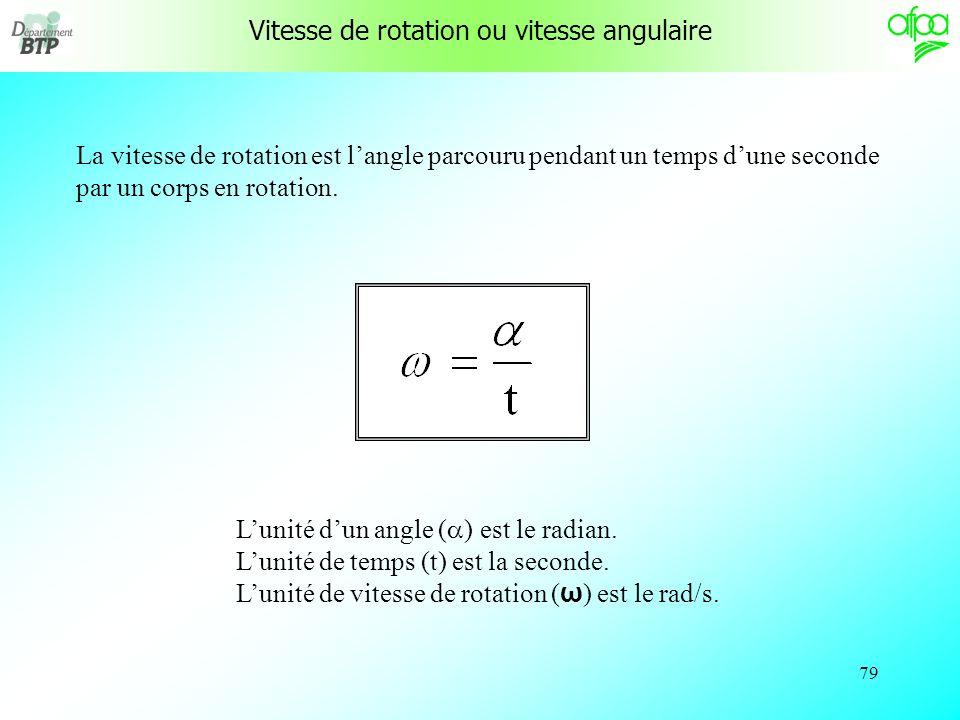 78 Vitesse linéaire La vitesse linéaire est la distance parcourue pendant un certain temps par un corps en déplacement. Lunité de longueur (d) est le