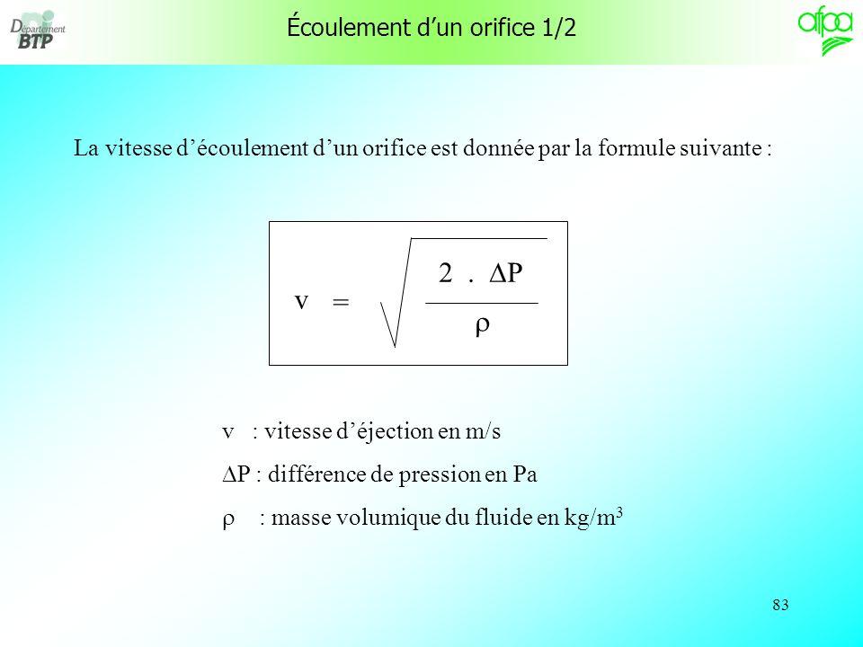 82 Accélération de la pesanteur Laccélération de la pesanteur est aussi appelée attraction terrestre. Elle dépend de la distance au noyau donc de la l