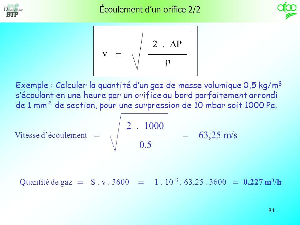 83 Écoulement dun orifice 1/2 La vitesse découlement dun orifice est donnée par la formule suivante : v 2. P = v : vitesse déjection en m/s P : différ