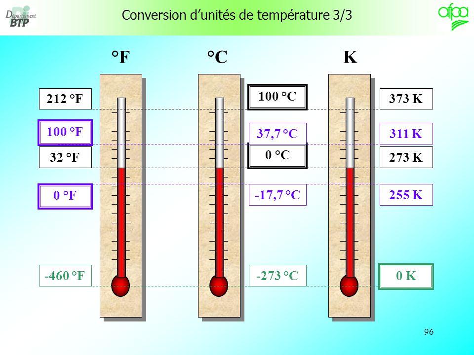 95 Conversion dunités de température 2/3 °C °F 100 °C 212 °F 0 °C 32 °F 100 °F 37,7 °C-17,7 °C °F = ( 1,8. °C ) + 32 °C = ( °F - 32 ) / 1,8