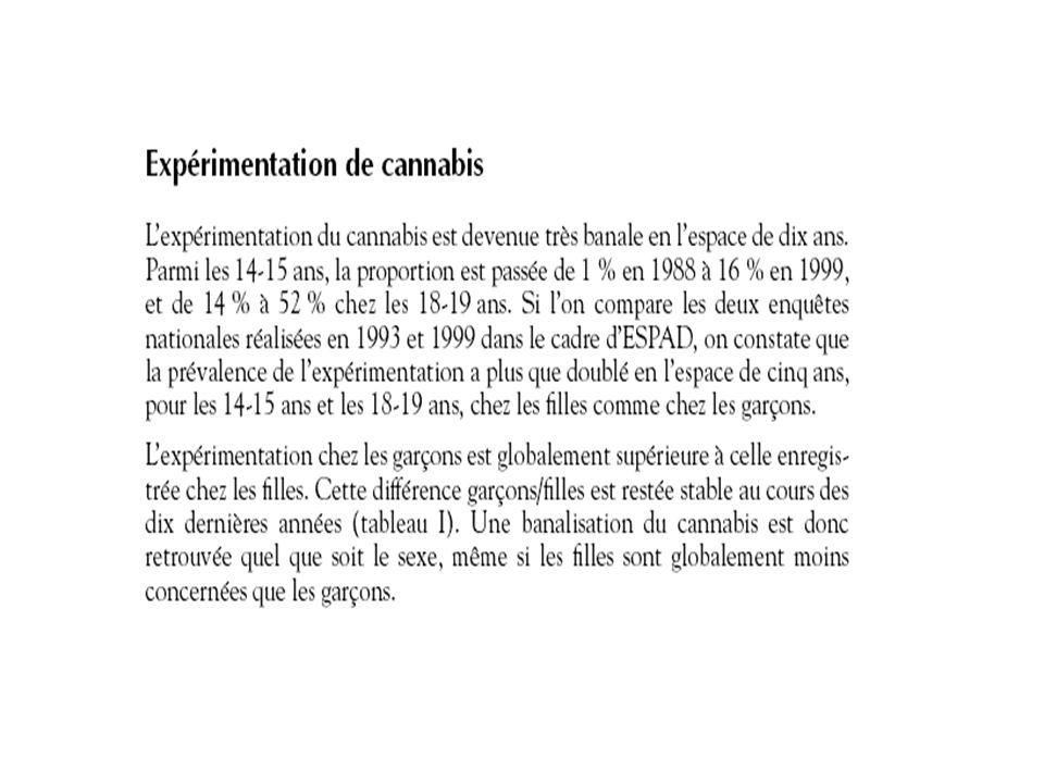 IV Toxicomanie et Structure de Personnalité : Le produit utilisé, ce produit restera toujours externe pour un sujet.