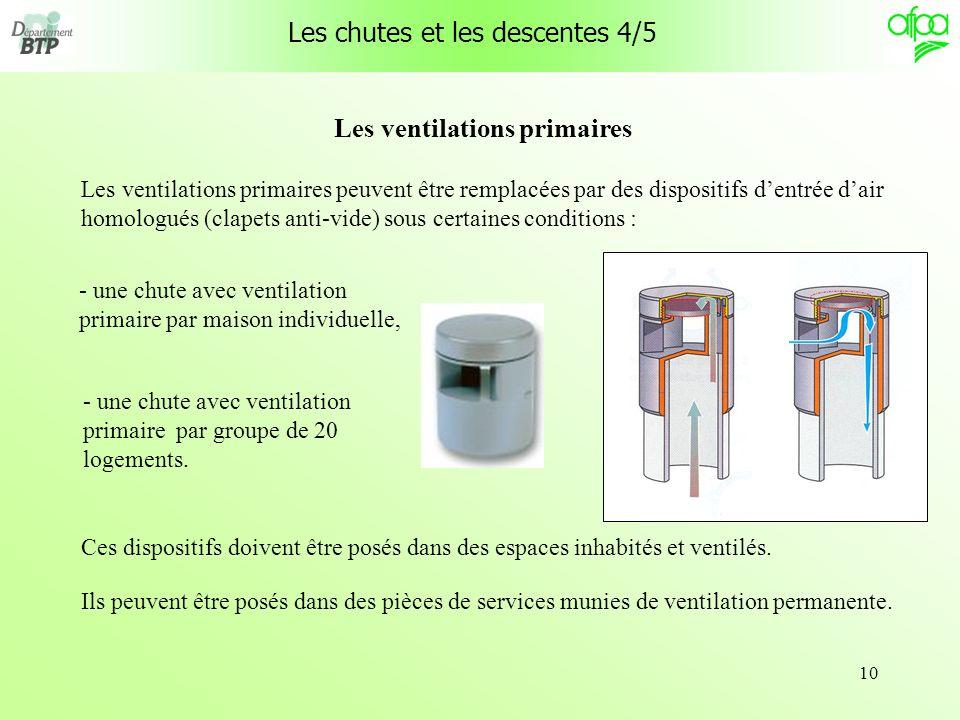 10 - une chute avec ventilation primaire par groupe de 20 logements. Les ventilations primaires peuvent être remplacées par des dispositifs dentrée da