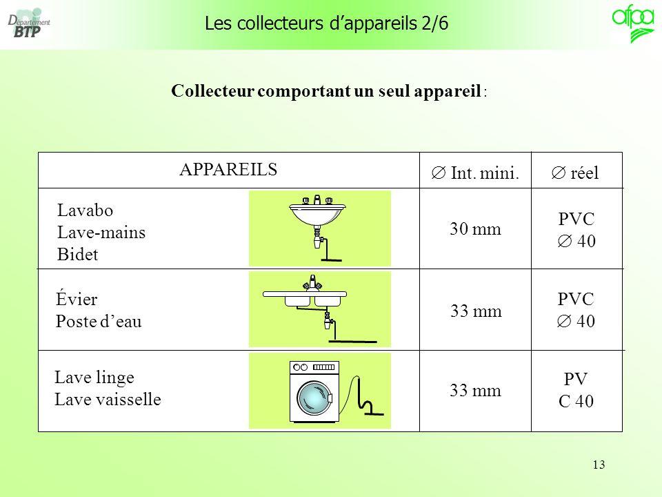 13 Collecteur comportant un seul appareil : Les collecteurs dappareils 2/6 APPAREILS Lavabo Lave-mains Bidet Évier Poste deau Lave linge Lave vaissell