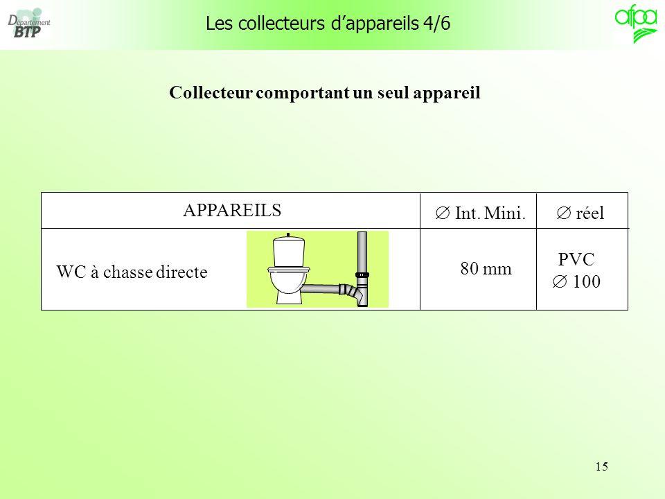 15 Collecteur comportant un seul appareil APPAREILS Int. Mini. réel 80 mm PVC 100 WC à chasse directe Les collecteurs dappareils 4/6