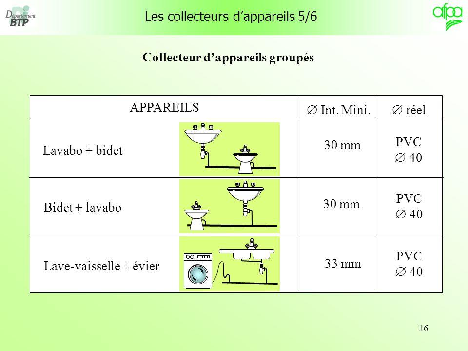 16 Collecteur dappareils groupés APPAREILS Int. Mini. réel Lavabo + bidet 30 mm PVC 40 PVC 40 30 mm 33 mm PVC 40 Bidet + lavabo Lave-vaisselle + évier