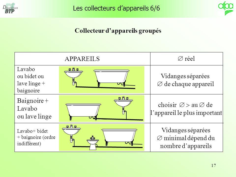 17 Collecteur dappareils groupés APPAREILS réel Lavabo ou bidet ou lave linge + baignoire choisir au de lappareil le plus important Baignoire + Lavabo