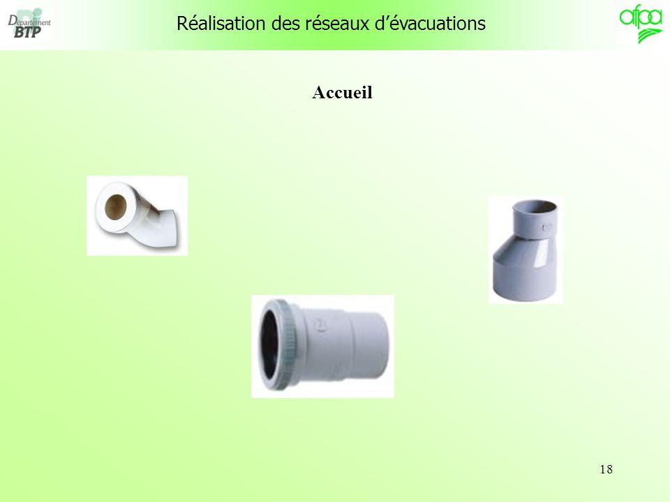 18 Réalisation des réseaux dévacuations Accueil