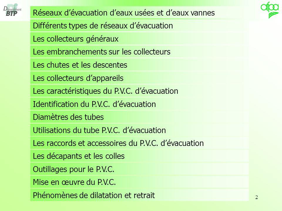 2 Différents types de réseaux dévacuation Réseaux dévacuation deaux usées et deaux vannes Les collecteurs généraux Les embranchements sur les collecte