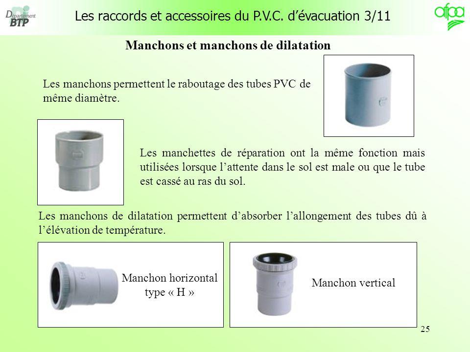 25 Manchons et manchons de dilatation Les manchons permettent le raboutage des tubes PVC de même diamètre. Les manchettes de réparation ont la même fo