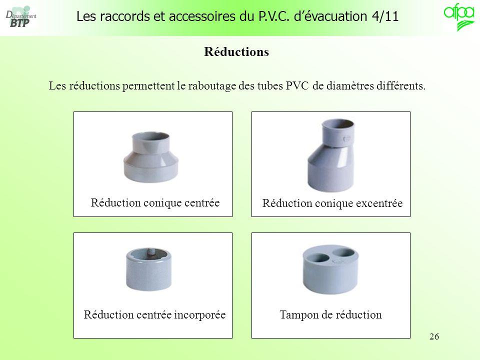 26 Réductions Les réductions permettent le raboutage des tubes PVC de diamètres différents. Réduction conique centrée Tampon de réduction Réduction co