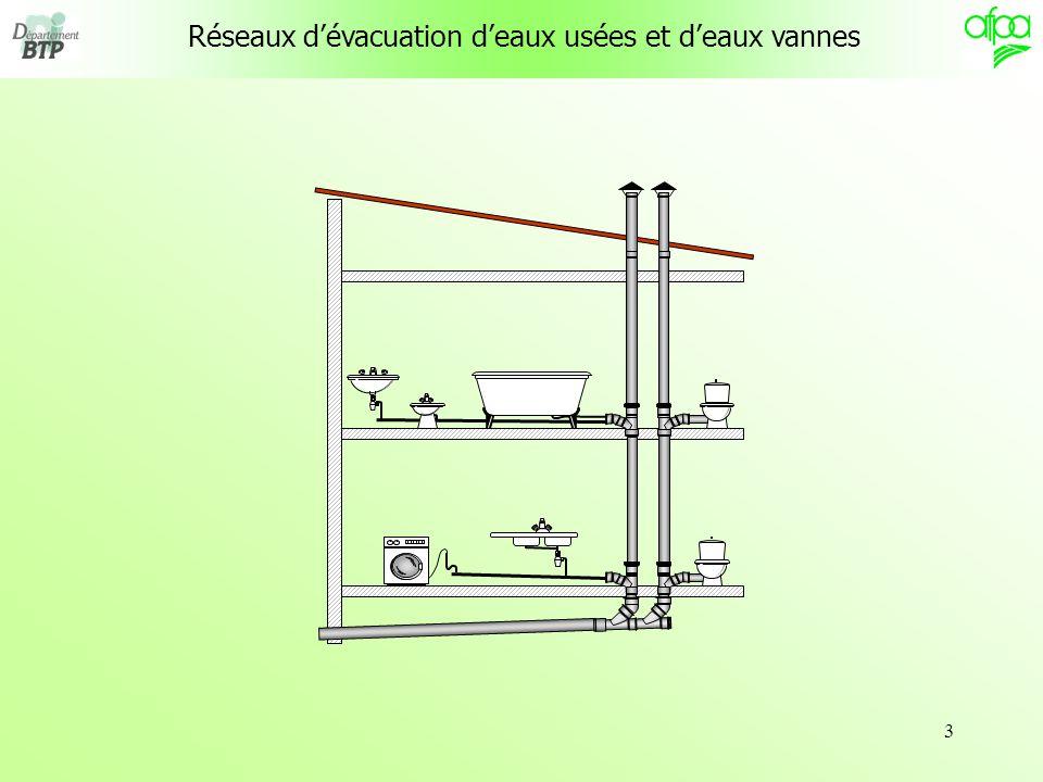 3 Réseaux dévacuation deaux usées et deaux vannes