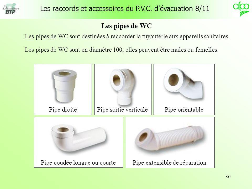 30 Les pipes de WC sont en diamètre 100, elles peuvent être males ou femelles. Les pipes de WC Les pipes de WC sont destinées à raccorder la tuyauteri