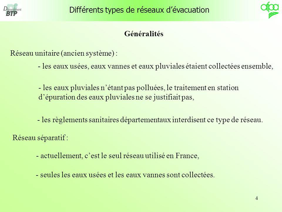 4 - actuellement, cest le seul réseau utilisé en France, Réseau unitaire (ancien système) : - les eaux usées, eaux vannes et eaux pluviales étaient co