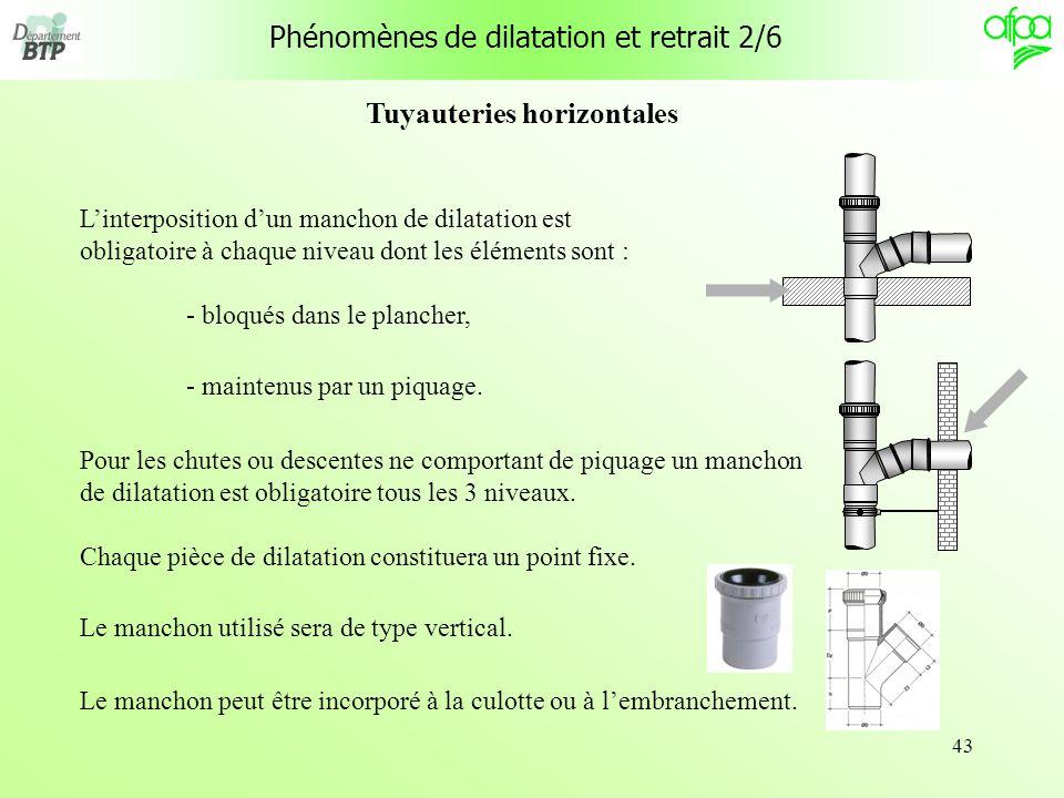 43 Linterposition dun manchon de dilatation est obligatoire à chaque niveau dont les éléments sont : - bloqués dans le plancher, - maintenus par un pi