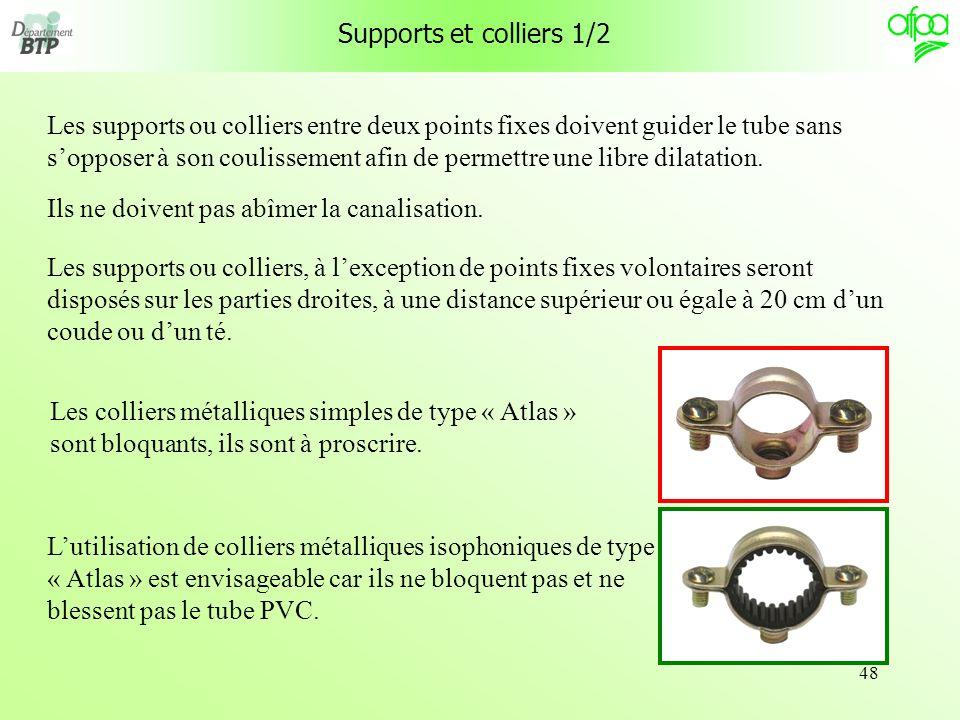 48 Les supports ou colliers entre deux points fixes doivent guider le tube sans sopposer à son coulissement afin de permettre une libre dilatation. Le