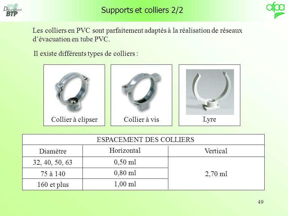 49 Collier à vis Lyre Collier à clipser Les colliers en PVC sont parfaitement adaptés à la réalisation de réseaux dévacuation en tube PVC. Il existe d