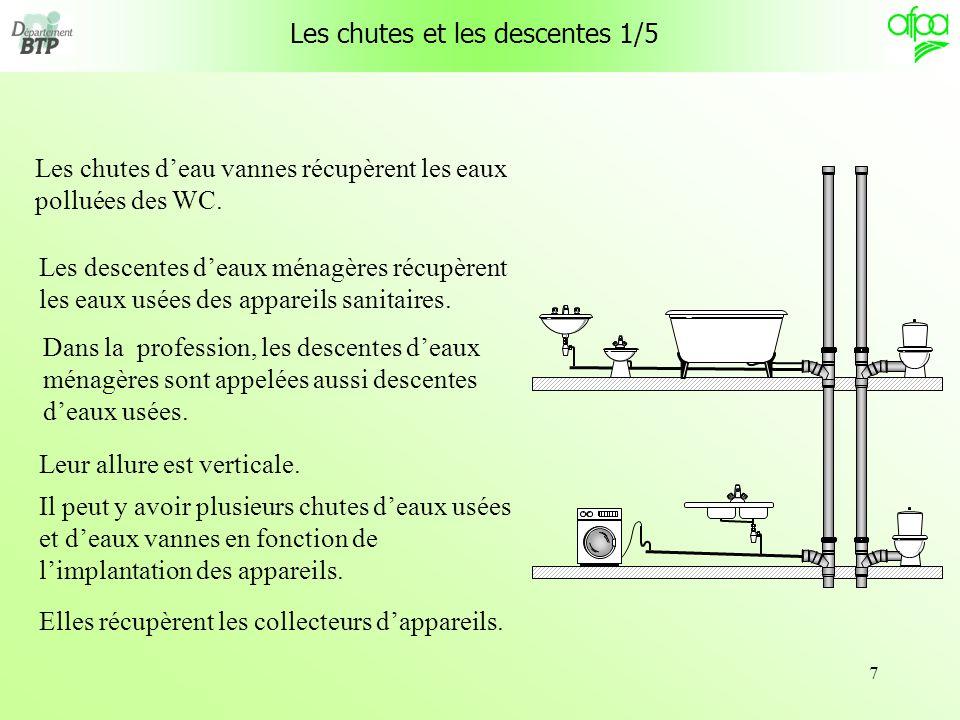 7 Les chutes deau vannes récupèrent les eaux polluées des WC. Les descentes deaux ménagères récupèrent les eaux usées des appareils sanitaires. Leur a