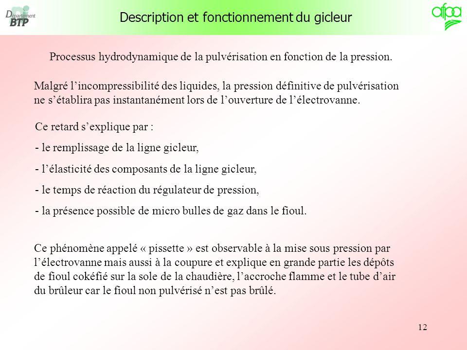 12 Description et fonctionnement du gicleur Processus hydrodynamique de la pulvérisation en fonction de la pression. Malgré lincompressibilité des liq