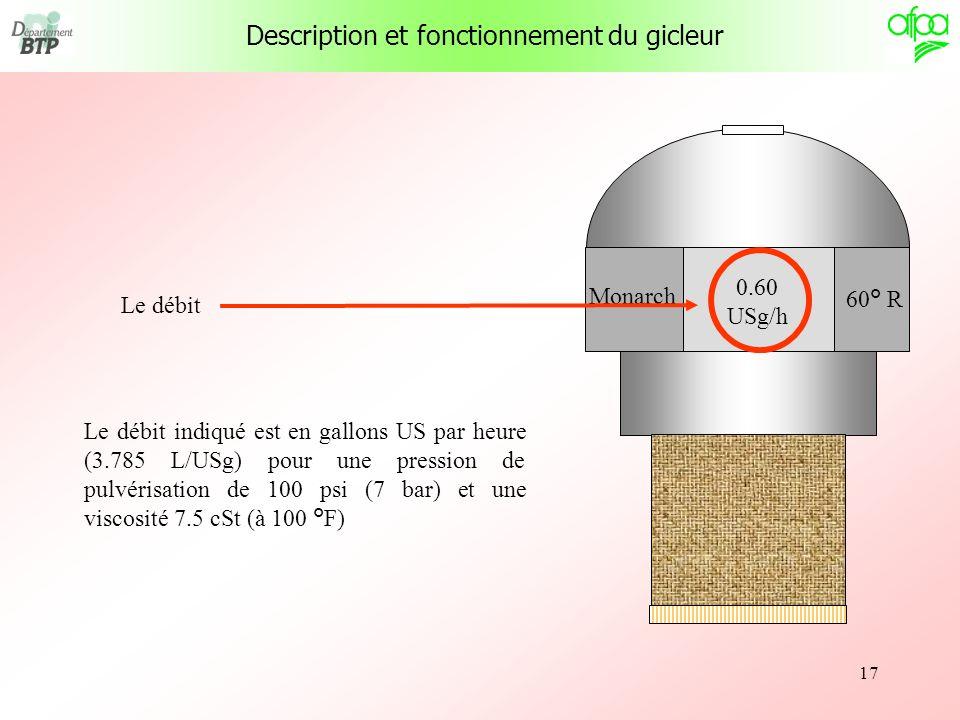 17 Le débit Le débit indiqué est en gallons US par heure (3.785 L/USg) pour une pression de pulvérisation de 100 psi (7 bar) et une viscosité 7.5 cSt