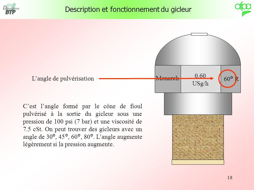 18 Langle de pulvérisation Cest langle formé par le cône de fioul pulvérisé à la sortie du gicleur sous une pression de 100 psi (7 bar) et une viscosi