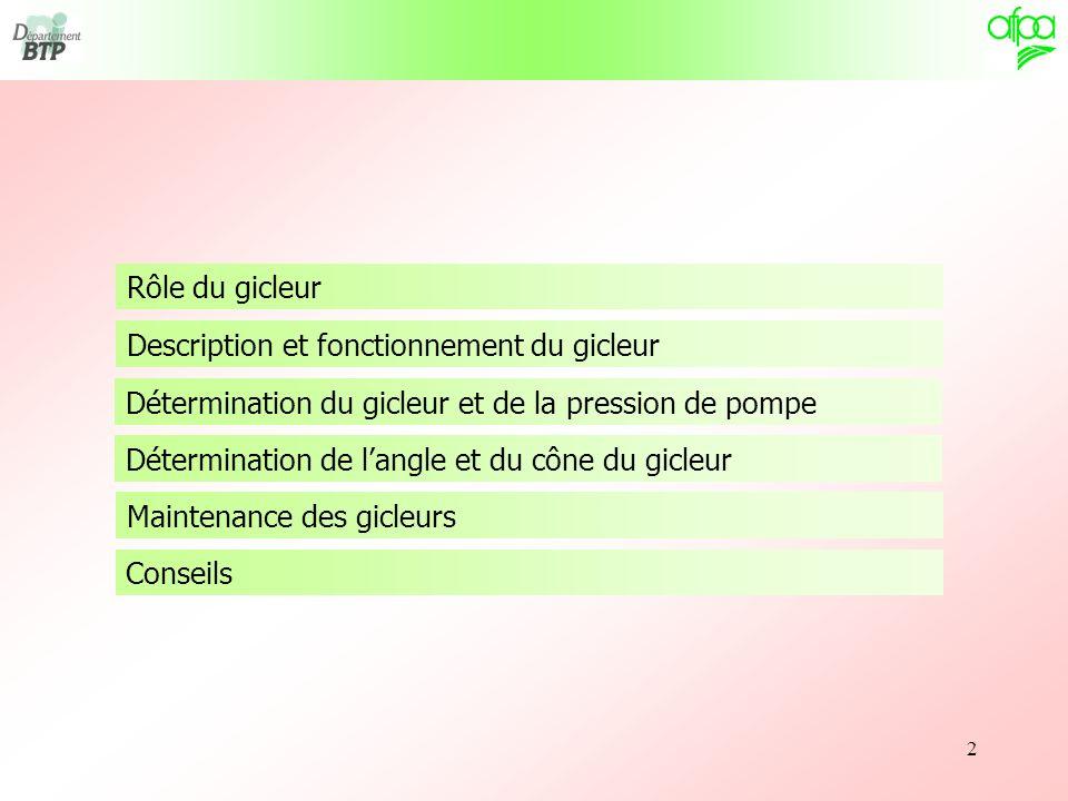 2 Rôle du gicleur Description et fonctionnement du gicleur Détermination du gicleur et de la pression de pompe Maintenance des gicleurs Conseils Déter