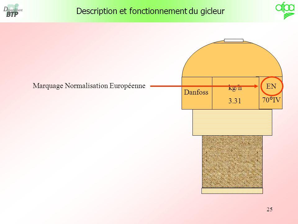 25 Marquage Normalisation Européenne kg/h 3.31 EN 70°IV Danfoss Description et fonctionnement du gicleur