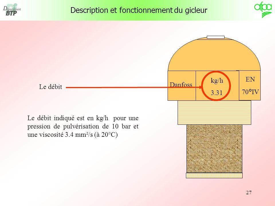 27 Le débit Le débit indiqué est en kg/h pour une pression de pulvérisation de 10 bar et une viscosité 3.4 mm²/s (à 20°C) kg/h 3.31 EN 70°IV Danfoss D