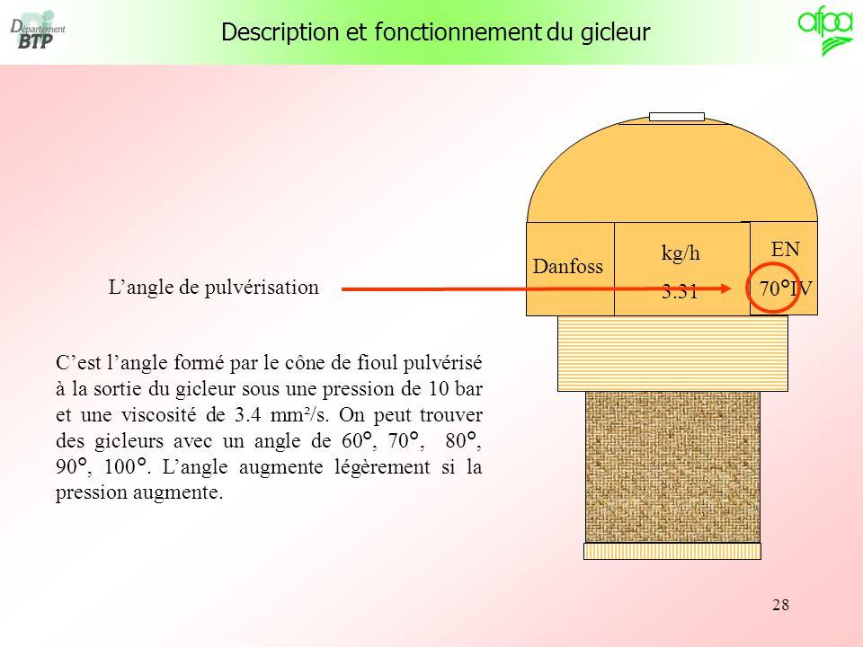 28 Langle de pulvérisation Cest langle formé par le cône de fioul pulvérisé à la sortie du gicleur sous une pression de 10 bar et une viscosité de 3.4