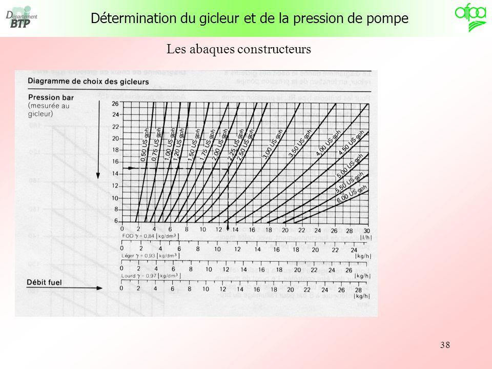 38 Les abaques constructeurs Détermination du gicleur et de la pression de pompe