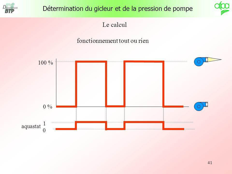 41 Le calcul fonctionnement tout ou rien 100 % 0 % 1 0 aquastat Détermination du gicleur et de la pression de pompe