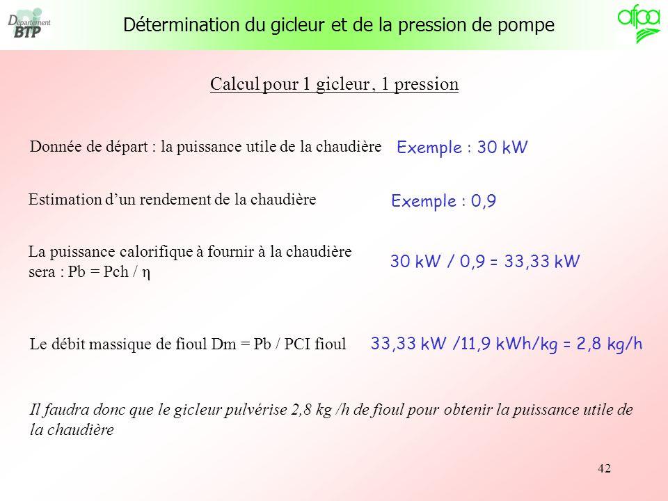 42 Calcul pour 1 gicleur, 1 pression Donnée de départ : la puissance utile de la chaudière Exemple : 30 kW Estimation dun rendement de la chaudière Ex
