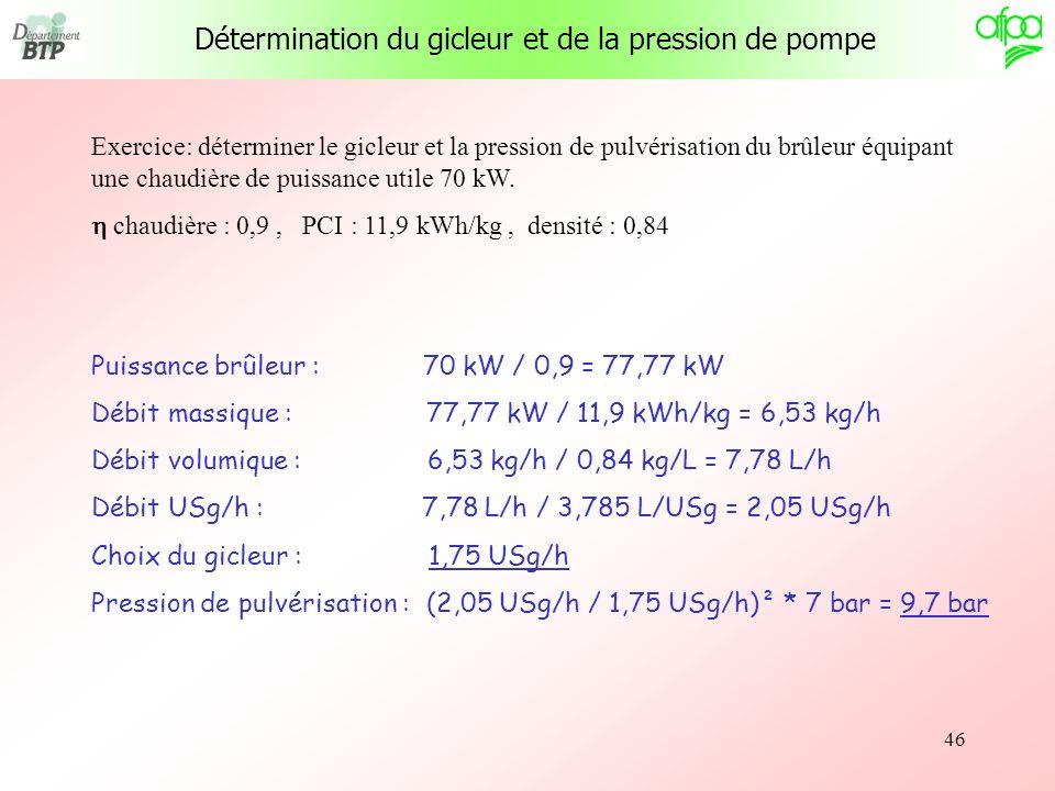46 Exercice: déterminer le gicleur et la pression de pulvérisation du brûleur équipant une chaudière de puissance utile 70 kW. chaudière : 0,9, PCI :