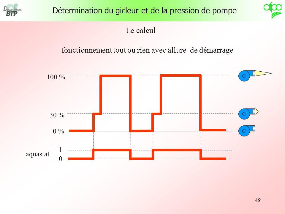49 Le calcul fonctionnement tout ou rien avec allure de démarrage 100 % 0 % 1 0 30 % aquastat Détermination du gicleur et de la pression de pompe
