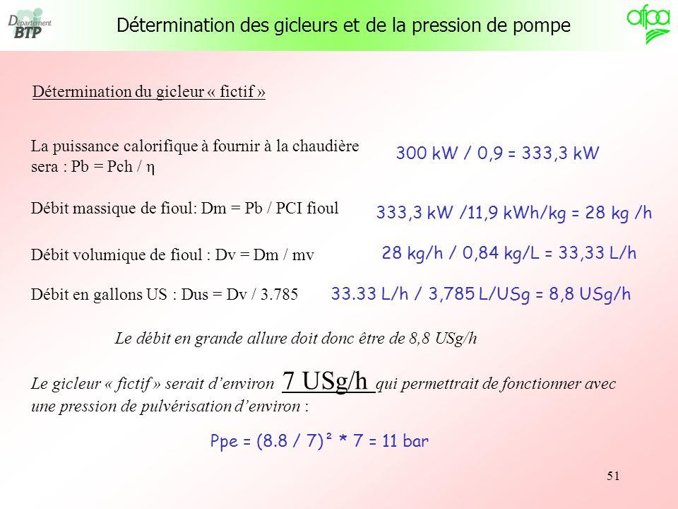 51 La puissance calorifique à fournir à la chaudière sera : Pb = Pch / η 300 kW / 0,9 = 333,3 kW Débit massique de fioul: Dm = Pb / PCI fioul 333,3 kW