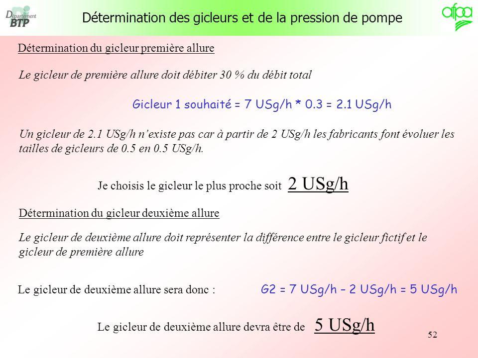 52 Un gicleur de 2.1 USg/h nexiste pas car à partir de 2 USg/h les fabricants font évoluer les tailles de gicleurs de 0.5 en 0.5 USg/h. Je choisis le