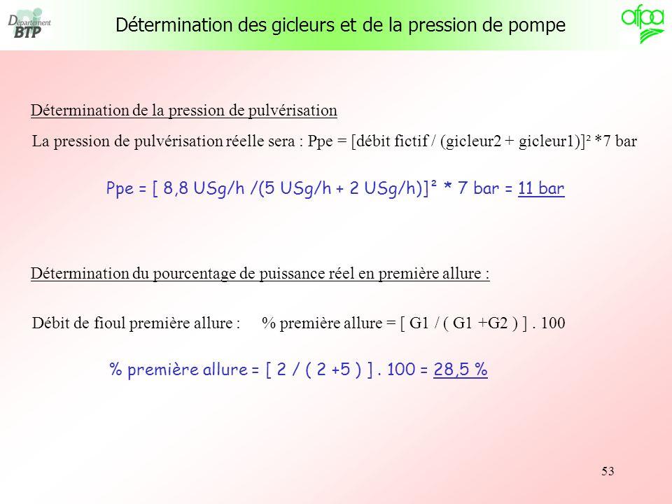 53 La pression de pulvérisation réelle sera : Ppe = [débit fictif / (gicleur2 + gicleur1)]² *7 bar Ppe = [ 8,8 USg/h /(5 USg/h + 2 USg/h)]² * 7 bar =