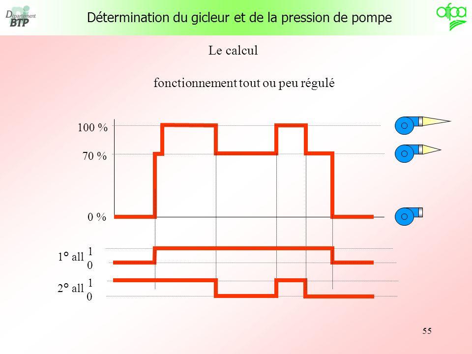 55 Le calcul 100 % 0 % 1 0 1 0 70 % 1° all 2° all fonctionnement tout ou peu régulé Détermination du gicleur et de la pression de pompe