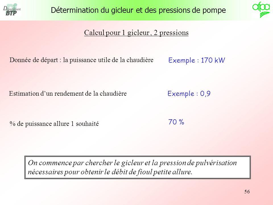 56 Calcul pour 1 gicleur, 2 pressions Donnée de départ : la puissance utile de la chaudière Exemple : 170 kW Estimation dun rendement de la chaudière