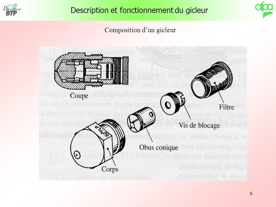 57 Détermination du gicleur et de la pression de pulvérisation première allure : La puissance calorifique à fournir à la chaudière sera : Pb2 = Pch / η 170 kW / 0,9 = 188,88 kW La puissance calorifique à fournir en première allure sera : Pb1 = Pb2 * 0,7 188,88 kW * 0,7 = 132,21 kW Débit massique de fioul en première allure : Dm1 = Pb1 / PCI fioul 132,21 kW /11,9 kWh/kg = 11,11 kg/h Débit volumique de fioul en première allure : Dv1 = Dm1 / mv 11,11 kg/h / 0,84 kg/L = 13,22 L/h Débit en gallons US en première allure : Dv1 = Dv1 / 3.785 13,22 L/h / 3,785 L/USg = 3,49 USg/h Le gicleur sera 3 USg/h qui permettra de fonctionner avec une pression de pulvérisation en première allure : Ppe1 = (3,49 / 3)² * 7 = 9,5 bar Le débit en première allure doit donc être de 3.49 USg/h Détermination du gicleur et des pressions de pompe