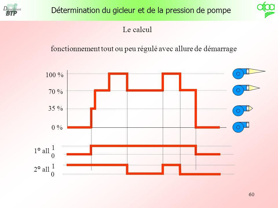 60 Le calcul 100 % 0 % 1 0 1 0 70 % 35 % 1° all 2° all fonctionnement tout ou peu régulé avec allure de démarrage Détermination du gicleur et de la pr