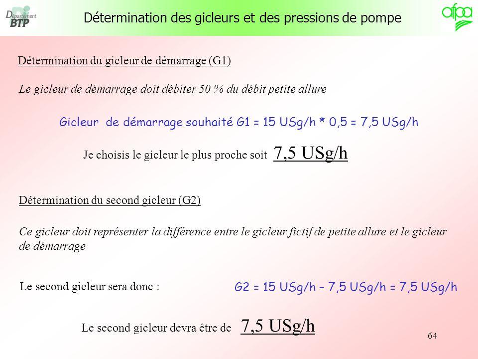 64 Le second gicleur sera donc : Le gicleur de démarrage doit débiter 50 % du débit petite allure Détermination du gicleur de démarrage (G1) Gicleur d